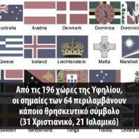 Οι σημαίες 64 από τα 196 κράτη της Υφηλίου περιλαμβάνουν κάποιο θρησκευτικό σύμβολο