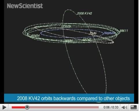 Αντικείμενο ακολουθεί αντίστροφη τροχιά γύρω από τον Ήλιο
