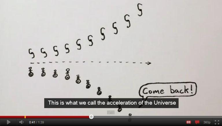 Μια ιδέα για Nobel: το Σύμπαν διαστέλλεται!