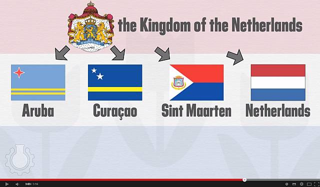 Ποια σχέση έχει η Ολλανδία με τις ...Κάτω χώρες;