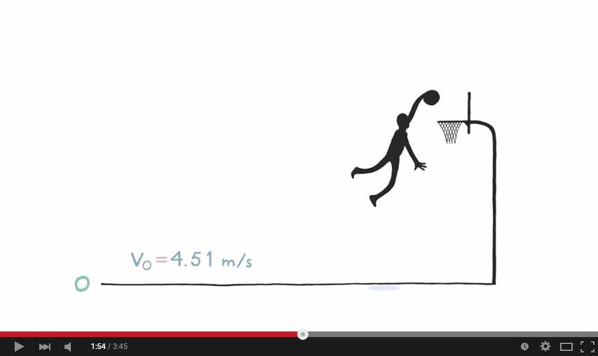 Τα καρφώματα του θρυλικού Michael Jordan με τη γλώσσα της φυσικής